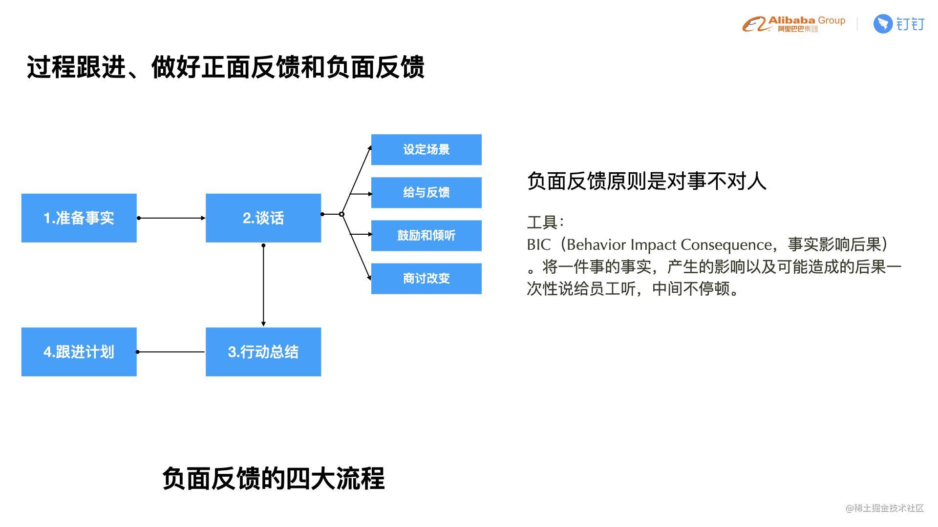 C4-4 贵重-如何在团队中培养出更多的前端技术专家.015.jpeg