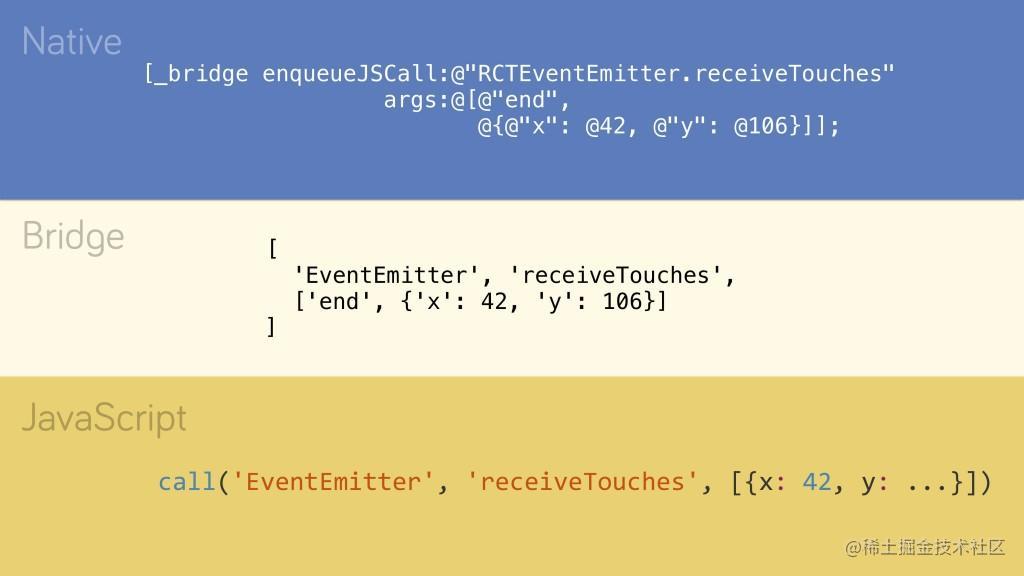 React Native UI interaction