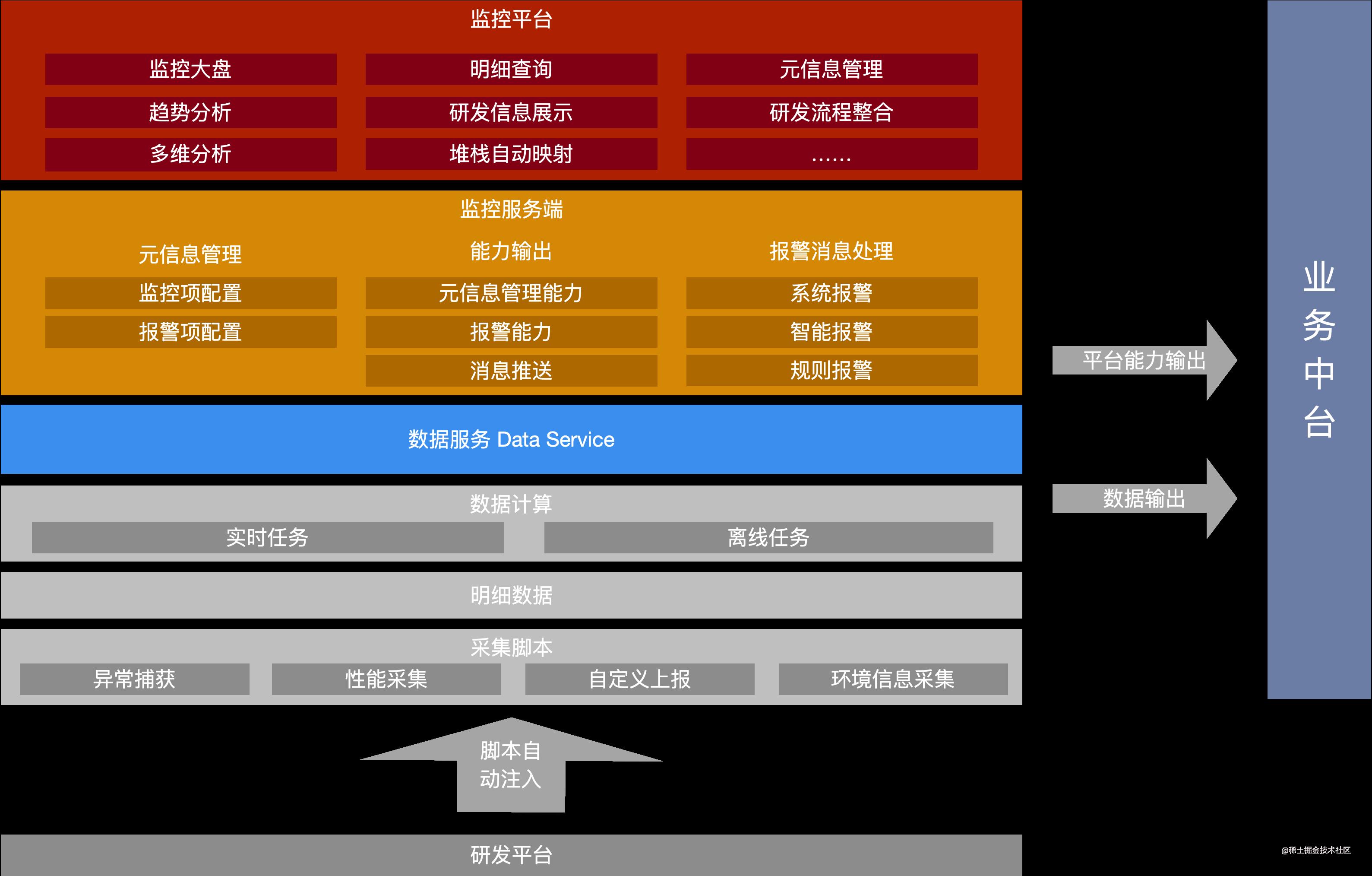 监控架构图.png