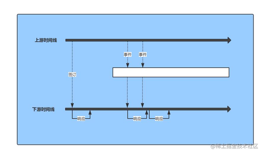 简单流程图.jpg