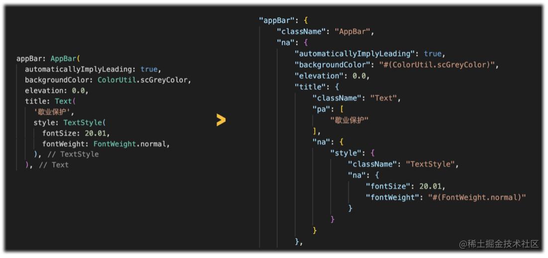 图3 常规 Widget 组件的源码与 DSL 示例